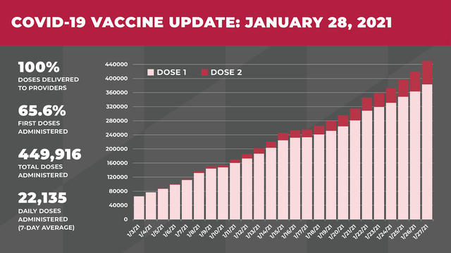 daily-vax-update-jan-28-01_original.png