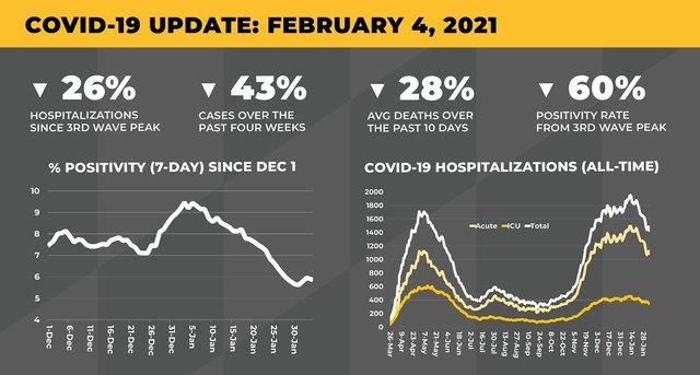 daily-vax-update-covid-07_original.png