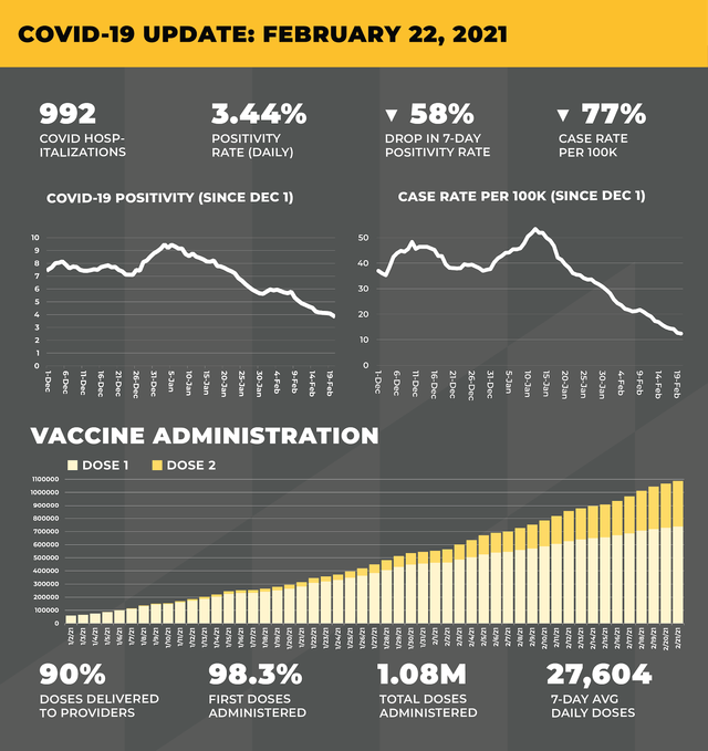 daily-vax-update-fb-feb-22-05_original.png